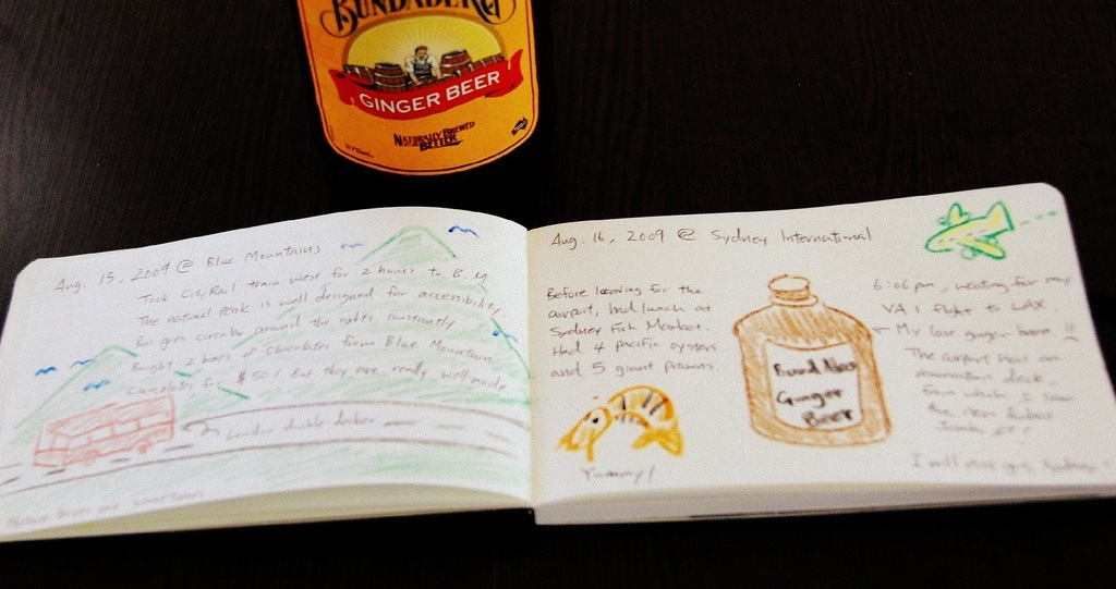 A Closer Look at Travel Journal