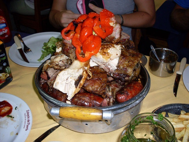5 Countries for Meat Lovers