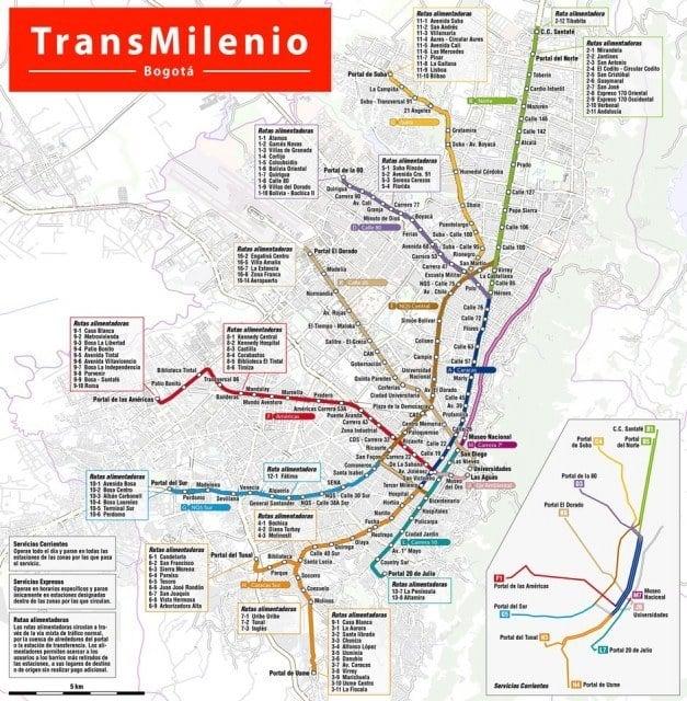 Bogotá Transmilenio map