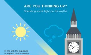 UV myths infographic